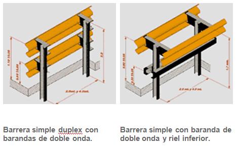 barreras-separadores