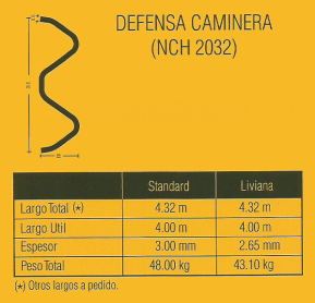 Defensas Camineras de acero Almarza