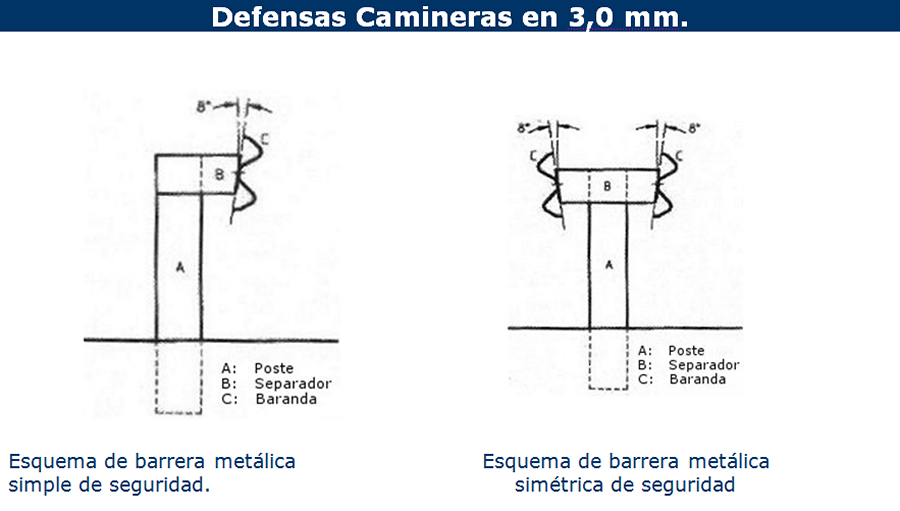 defensas camineras